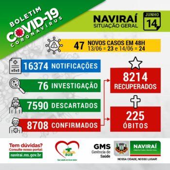 Boletim Informativo Coronavírus 14 de Junho de 2021