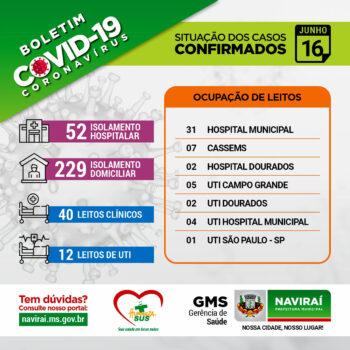 Boletim Informativo Coronavírus 16 de Junho de 2021