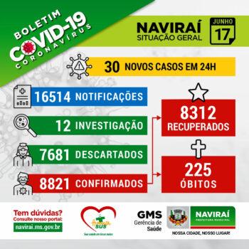 Boletim Informativo Coronavírus 17 de Junho de 2021