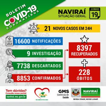 Boletim Informativo Coronavírus 19 de Junho de 2021