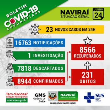 Boletim Informativo Coronavírus 24 de Junho de 2021